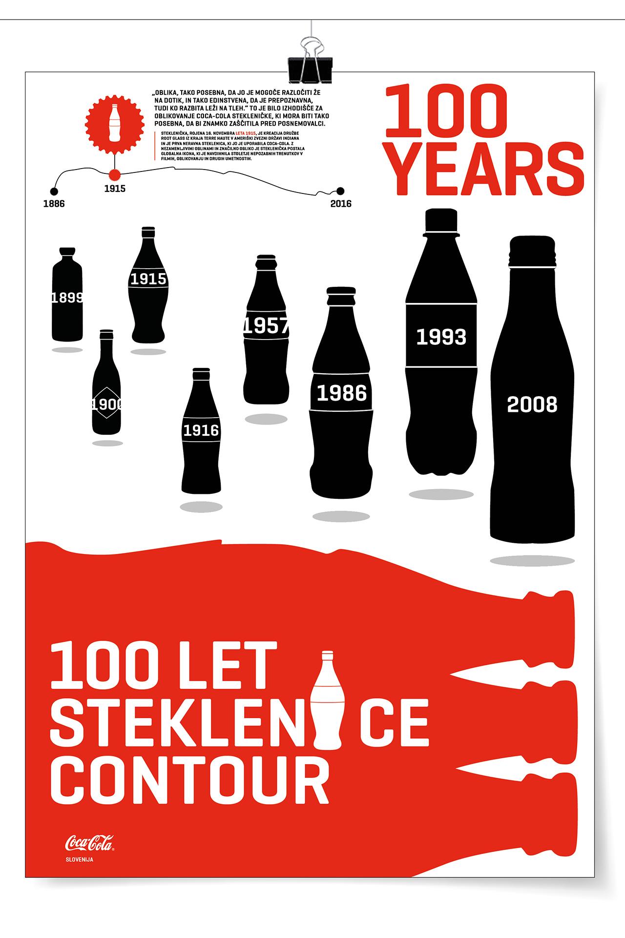 infografika_cocacola_marko_marinsek2